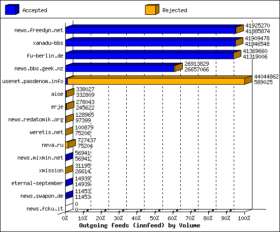 Daily Usenet report for csiph com: Apr 28 04:15:00