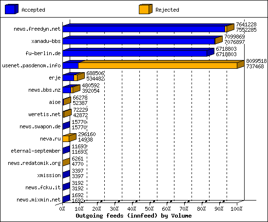Daily Usenet report for csiph com: Jun 21 04:15:00
